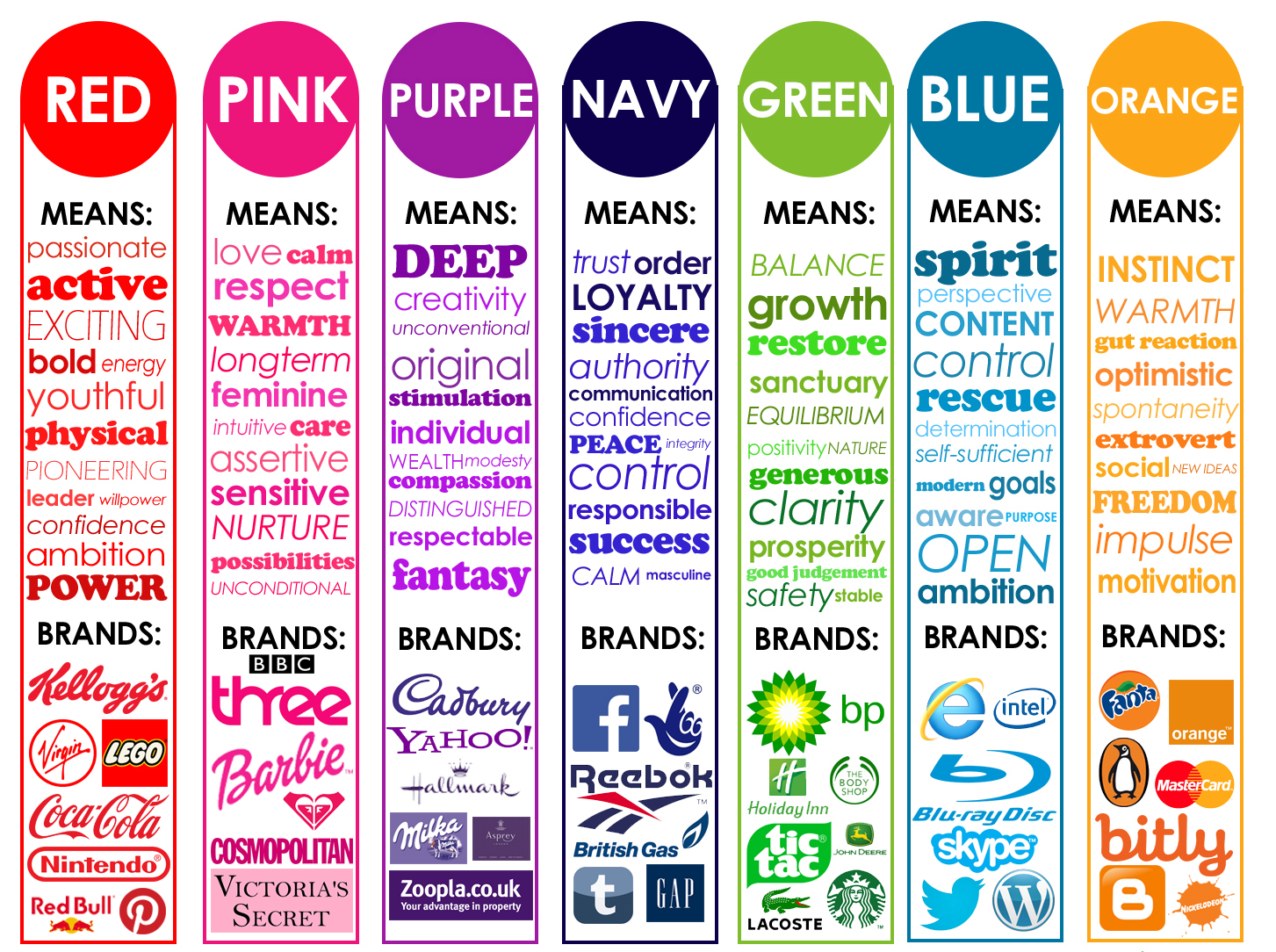 Branding & Marketing Colour