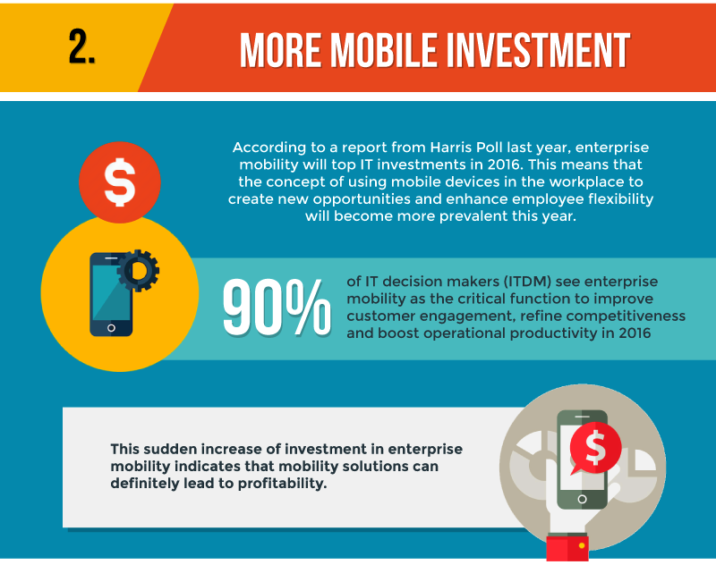 enterprise_mobility_trends_in_2016